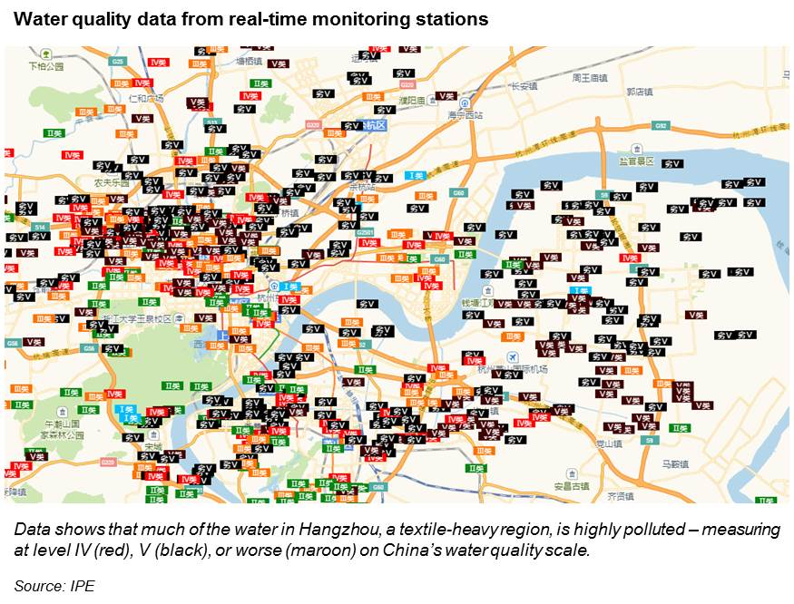 Water quality data from real-time monitoring stations