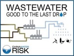 Wastewater - Good To The Last Drop